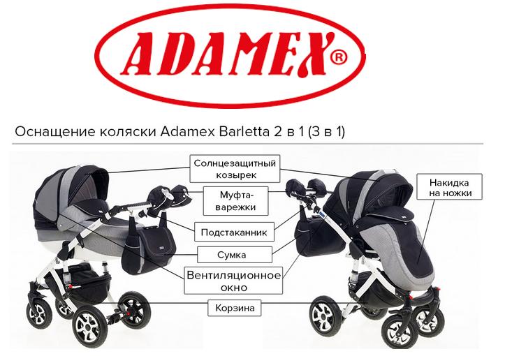запчасти adamex фото