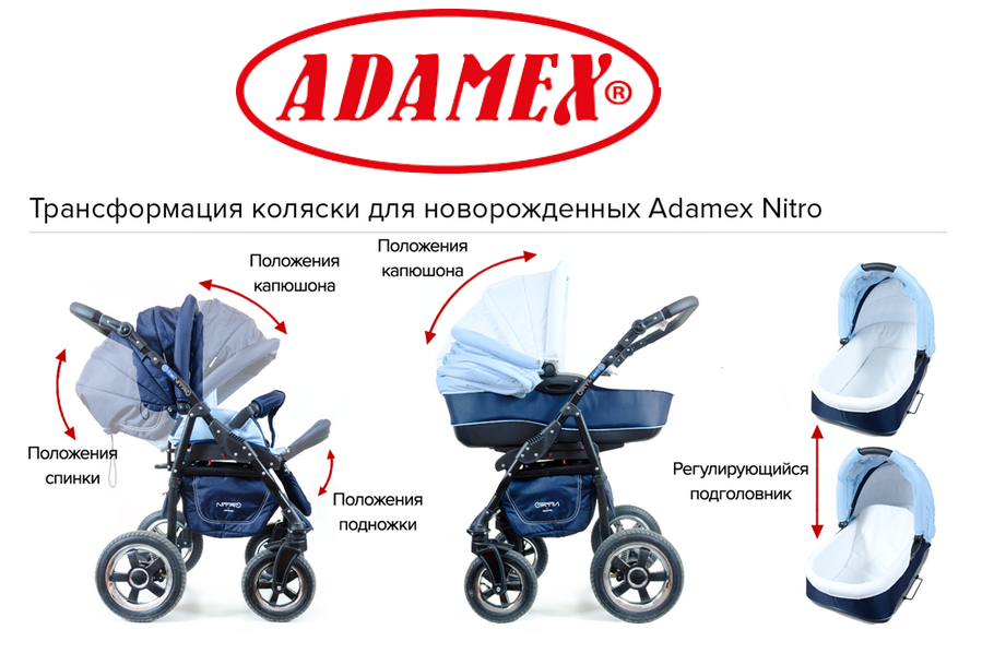 фото запчастей adamex для коляски