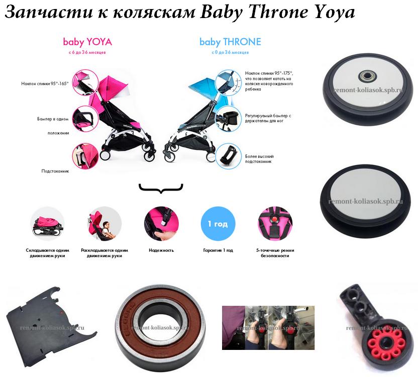 запчасти для коляски baby throne yoya